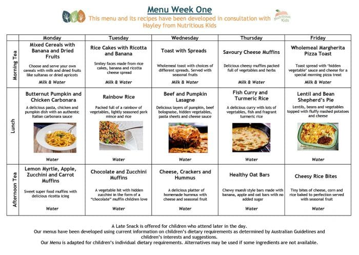 Week One menu sample Keiki EarEarly Learning