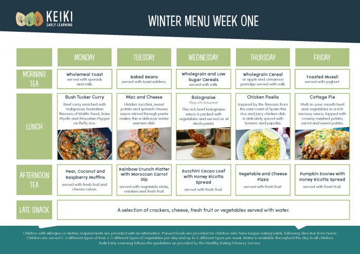 Weekly menu example from Keiki Early Learning